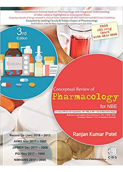 Conceptual Review of Pharmacology for NBE