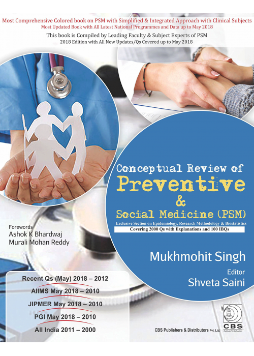 Conceptual Review of  Preventive and Social  Medicine (PSM)