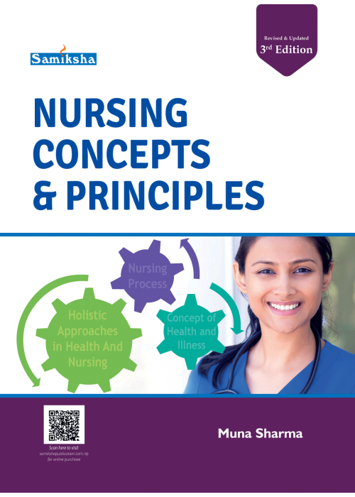 NURSING CONCEPTS & PRINCIPLES